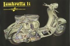 Lambretta LI. Diagrama en Corte