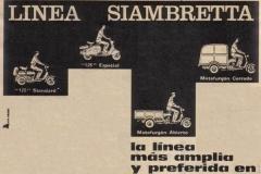 Publicidad de la Linea Siambretta